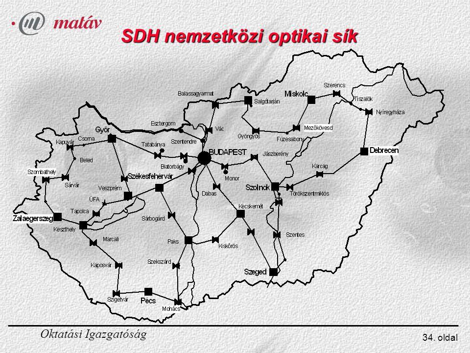 Oktatási Igazgatóság 34. oldal SDH nemzetközi optikai sík
