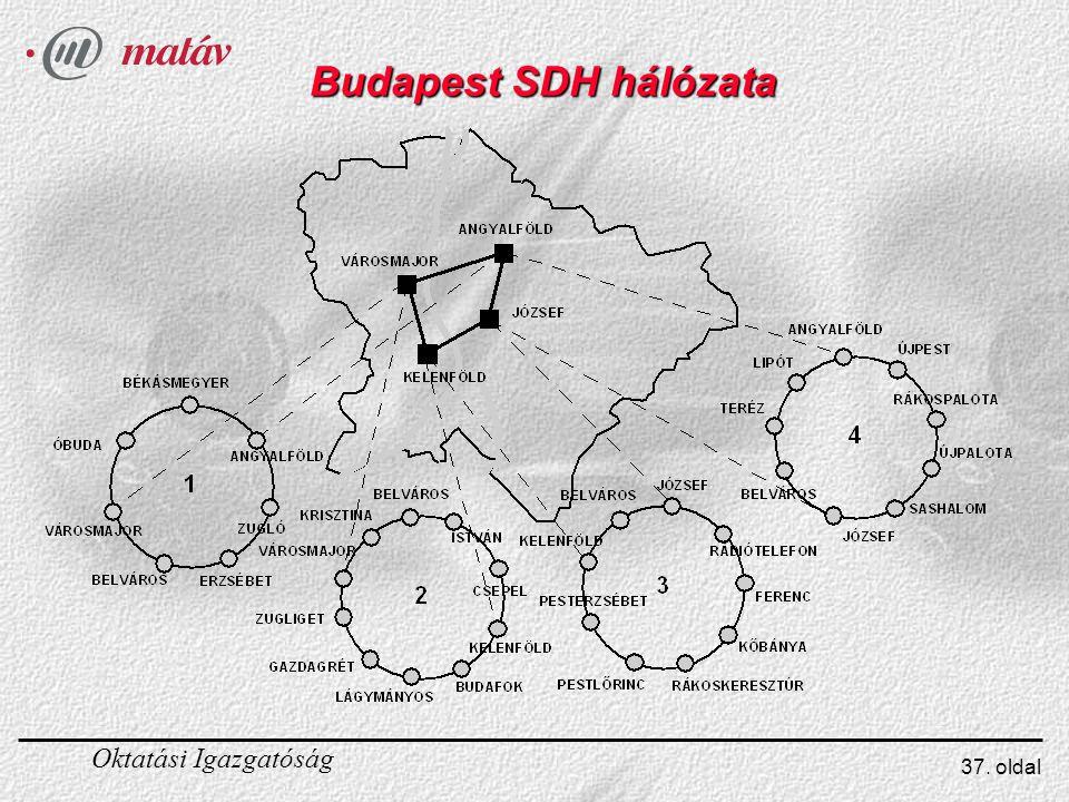 Oktatási Igazgatóság 37. oldal Budapest SDH hálózata