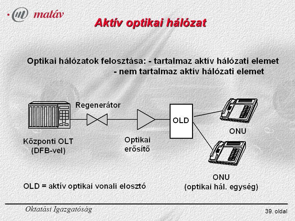 Oktatási Igazgatóság 39. oldal Aktív optikai hálózat
