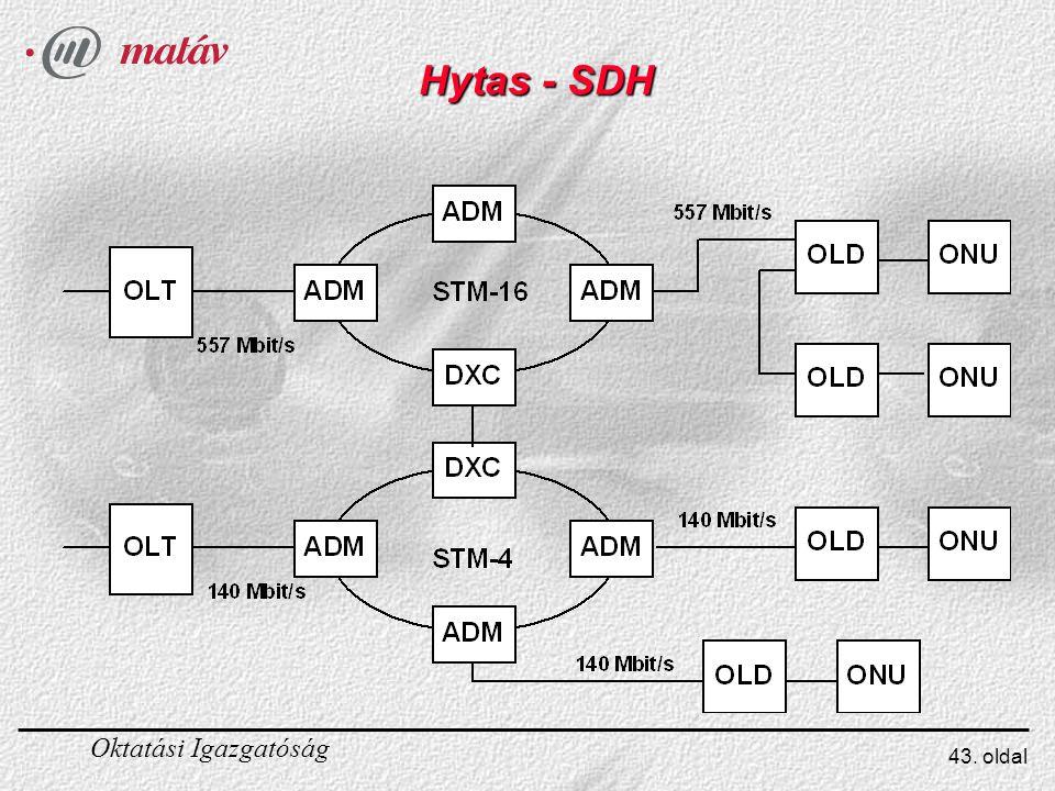 Oktatási Igazgatóság 43. oldal Hytas - SDH