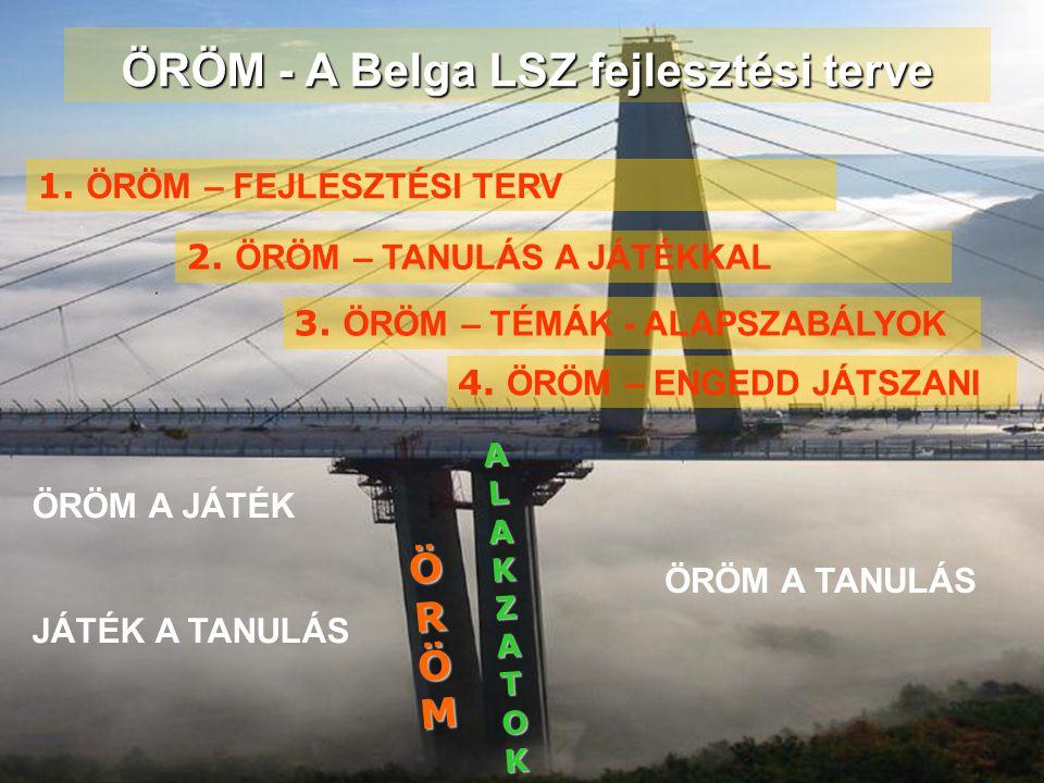 ÖRÖMÖRÖMÖRÖMÖRÖM ALAKZATOKALAKZATOKALAKZATOKALAKZATOK ÖRÖM - A Belga LSZ fejlesztési terve 1.