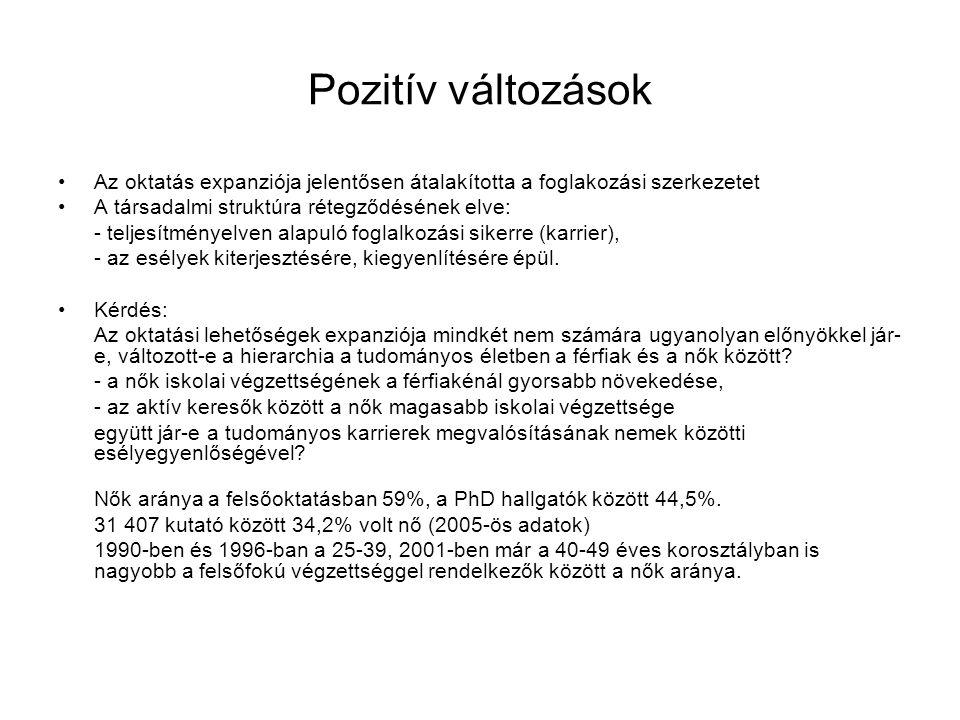 """Kutatás """"Nők és férfiak esélyegyenlősége a kutatás-fejlesztésben Magyarországon a 20."""