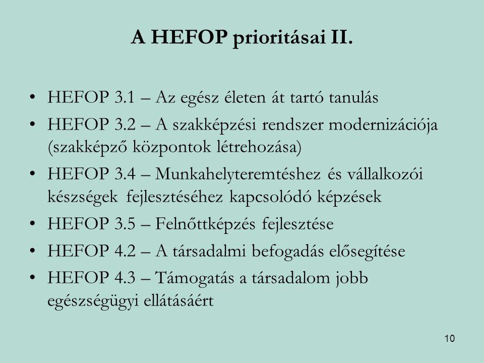 10 A HEFOP prioritásai II.
