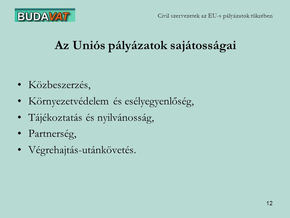 12 Az Uniós pályázatok sajátosságai Közbeszerzés, Környezetvédelem és esélyegyenlőség, Tájékoztatás és nyilvánosság, Partnerség, Végrehajtás-utánkövetés.
