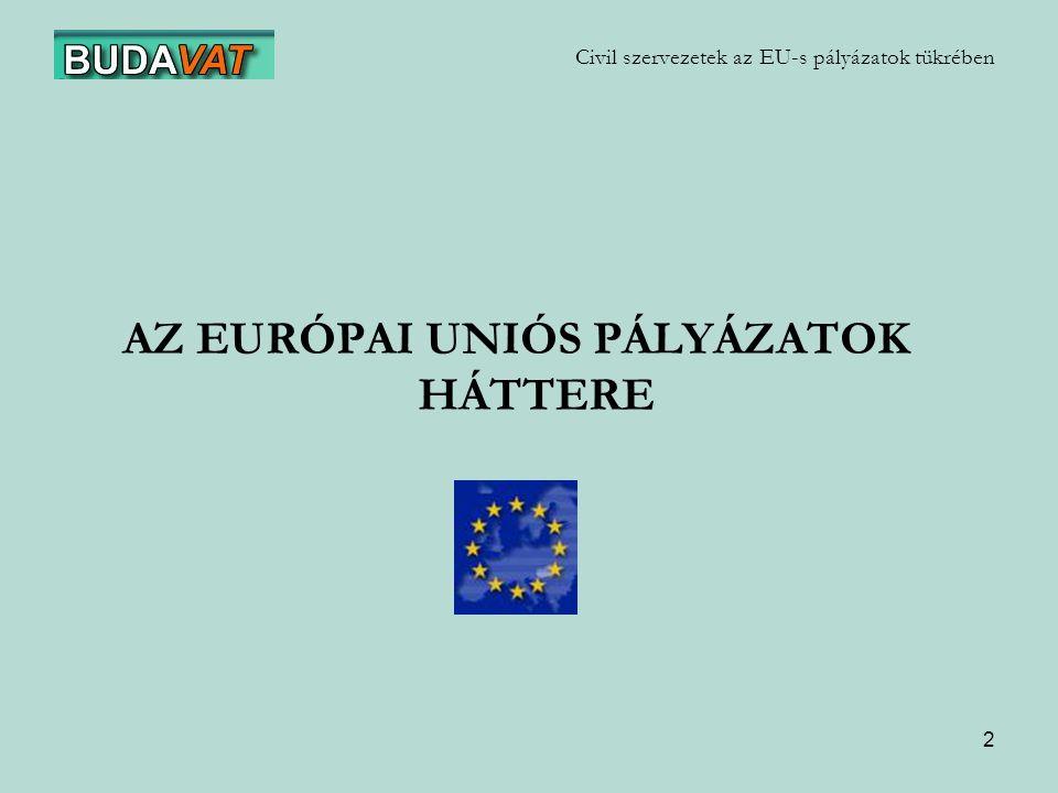 3 Civil szervezetek az EU-s pályázatok tükrében Nemzeti Fejlesztési Terv Cél: a gazdasági prosperitás biztosítása hosszú távon, az adottságok optimális kihasználásával –munkahelyteremtés és –termelés/termelékenység növelés; tartós munkanélküliek re-integrációja; koncentrálás a követendő stratégiára, a részletes intézkedésekkel alátámasztott projekteket az Operatív Programok tartalmazzák; összességében az NFT a kormányzat programozási időszakára vonatkozó szándékainak és prioritásainak nyilatkozata/programutasítása az erőforrások és költségek tekintetében.