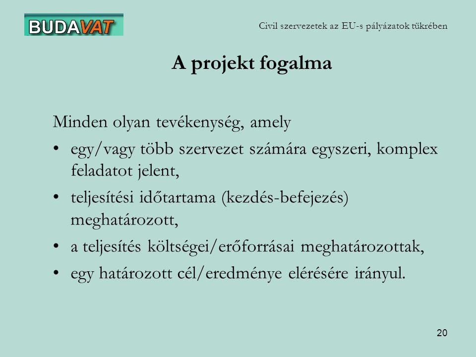 20 Civil szervezetek az EU-s pályázatok tükrében A projekt fogalma Minden olyan tevékenység, amely egy/vagy több szervezet számára egyszeri, komplex feladatot jelent, teljesítési időtartama (kezdés-befejezés) meghatározott, a teljesítés költségei/erőforrásai meghatározottak, egy határozott cél/eredménye elérésére irányul.
