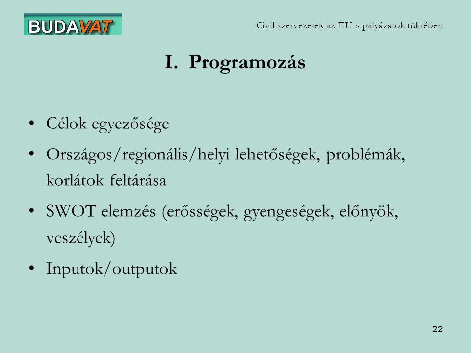 22 Civil szervezetek az EU-s pályázatok tükrében I.