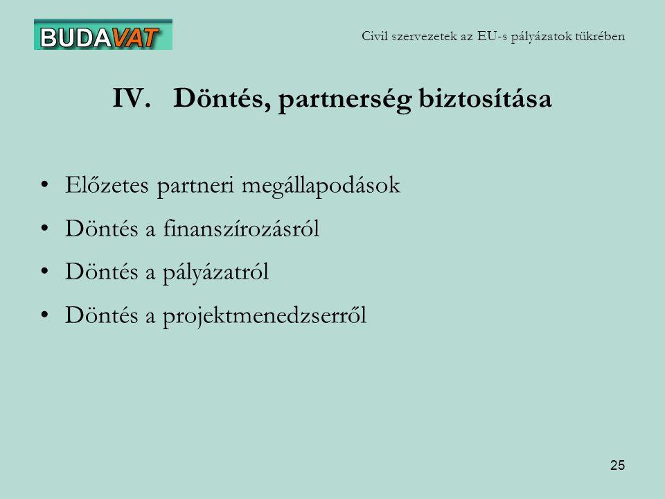 25 Civil szervezetek az EU-s pályázatok tükrében IV.