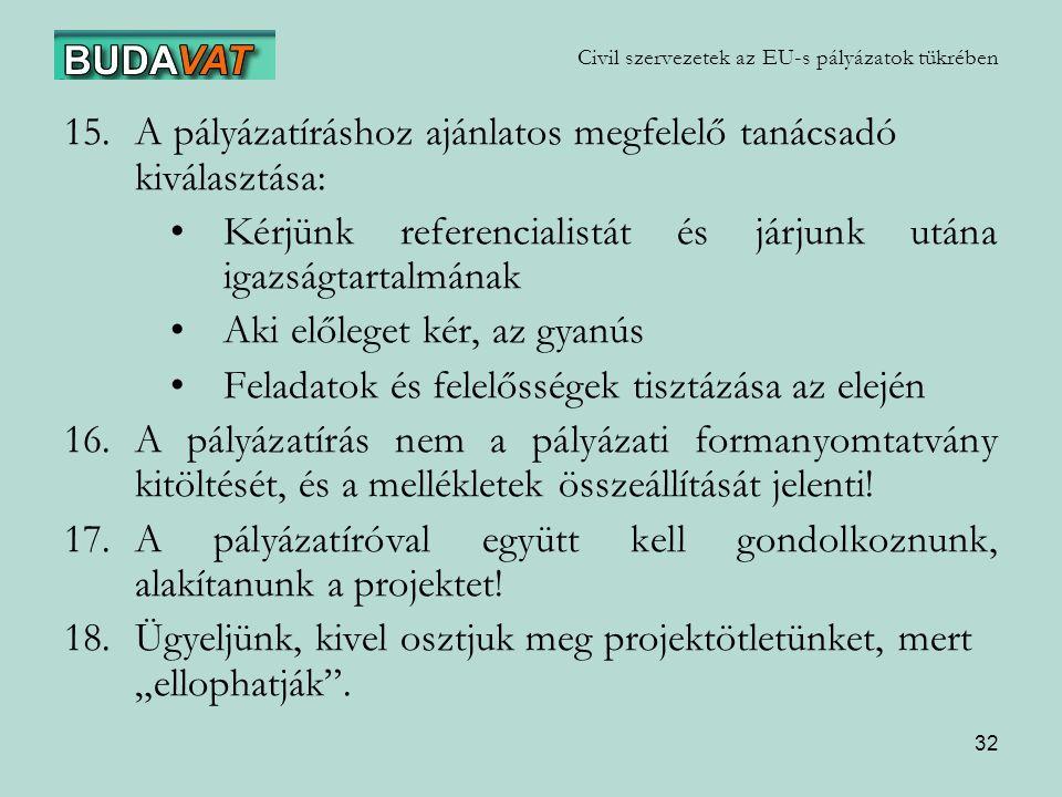 32 Civil szervezetek az EU-s pályázatok tükrében 15.A pályázatíráshoz ajánlatos megfelelő tanácsadó kiválasztása: Kérjünk referencialistát és járjunk utána igazságtartalmának Aki előleget kér, az gyanús Feladatok és felelősségek tisztázása az elején 16.A pályázatírás nem a pályázati formanyomtatvány kitöltését, és a mellékletek összeállítását jelenti.