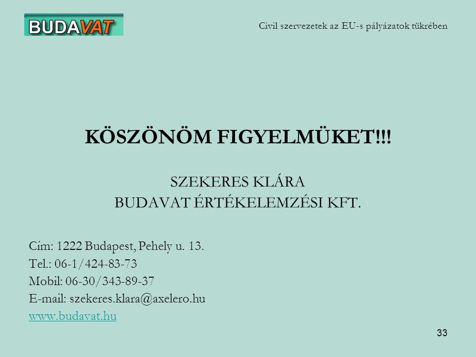 33 Civil szervezetek az EU-s pályázatok tükrében KÖSZÖNÖM FIGYELMÜKET!!.