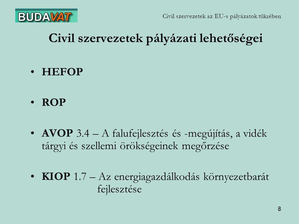 8 Civil szervezetek az EU-s pályázatok tükrében Civil szervezetek pályázati lehetőségei HEFOP ROP AVOP 3.4 – A falufejlesztés és -megújítás, a vidék tárgyi és szellemi örökségeinek megőrzése KIOP 1.7 – Az energiagazdálkodás környezetbarát fejlesztése