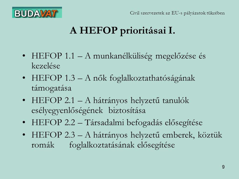 9 Civil szervezetek az EU-s pályázatok tükrében A HEFOP prioritásai I.
