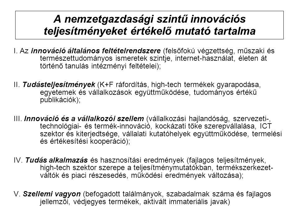 A nemzetgazdasági szintű innovációs teljesítményeket értékelő mutató tartalma I. Az innováció általános feltételrendszere (felsőfokú végzettség, műsza