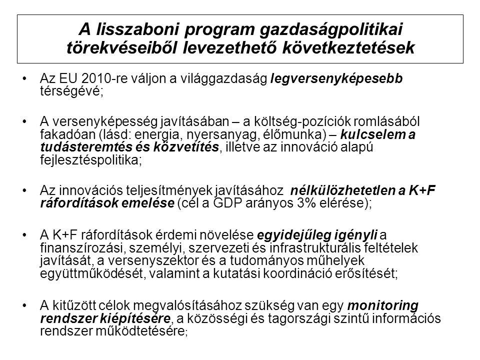 A lisszaboni program gazdaságpolitikai törekvéseiből levezethető következtetések Az EU 2010-re váljon a világgazdaság legversenyképesebb térségévé; A