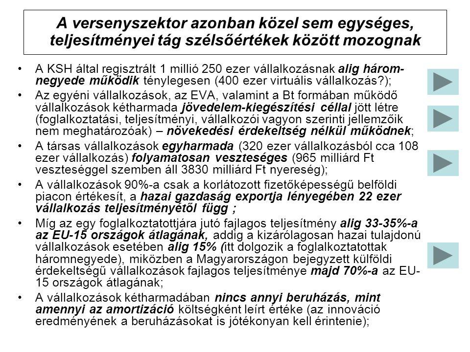 A hazai társas vállalkozások K+F ráfordítása főbb tulajdonosi csoportok szerint (1997-2006) Forrás: APEH-SZTADI éves gyorsjelentései A külföldi érdekeltségű vállalkozások magas K+F teljesítménye csak részben kapcsolódik a hazai termelő tevékenységhez