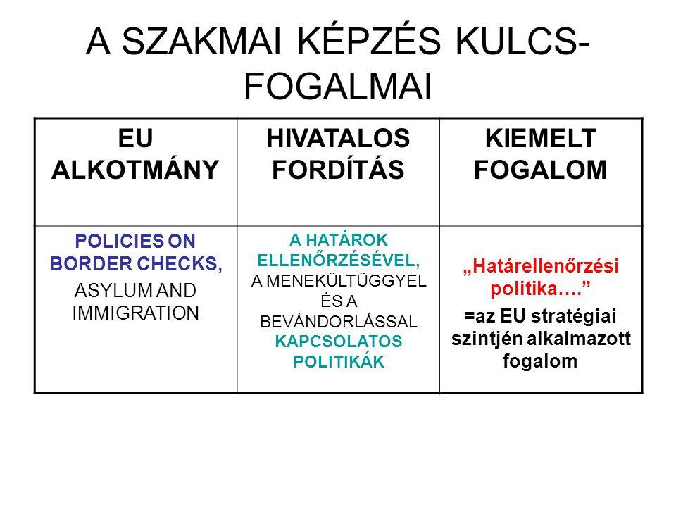 """A SZAKMAI KÉPZÉS KULCS- FOGALMAI EU ALKOTMÁNY HIVATALOS FORDÍTÁS KIEMELT FOGALOM POLICIES ON BORDER CHECKS, ASYLUM AND IMMIGRATION A HATÁROK ELLENŐRZÉSÉVEL, A MENEKÜLTÜGGYEL ÉS A BEVÁNDORLÁSSAL KAPCSOLATOS POLITIKÁK """"Határellenőrzési politika…. =az EU stratégiai szintjén alkalmazott fogalom"""