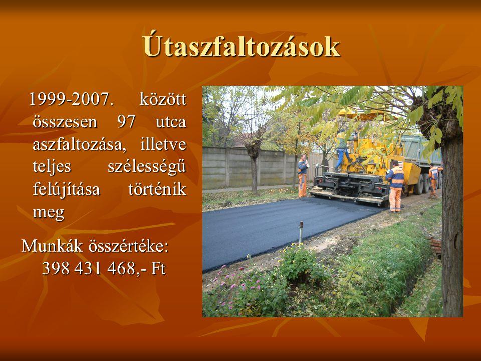 Útaszfaltozások 1999-2007. között összesen 97 utca aszfaltozása, illetve teljes szélességű felújítása történik meg 1999-2007. között összesen 97 utca