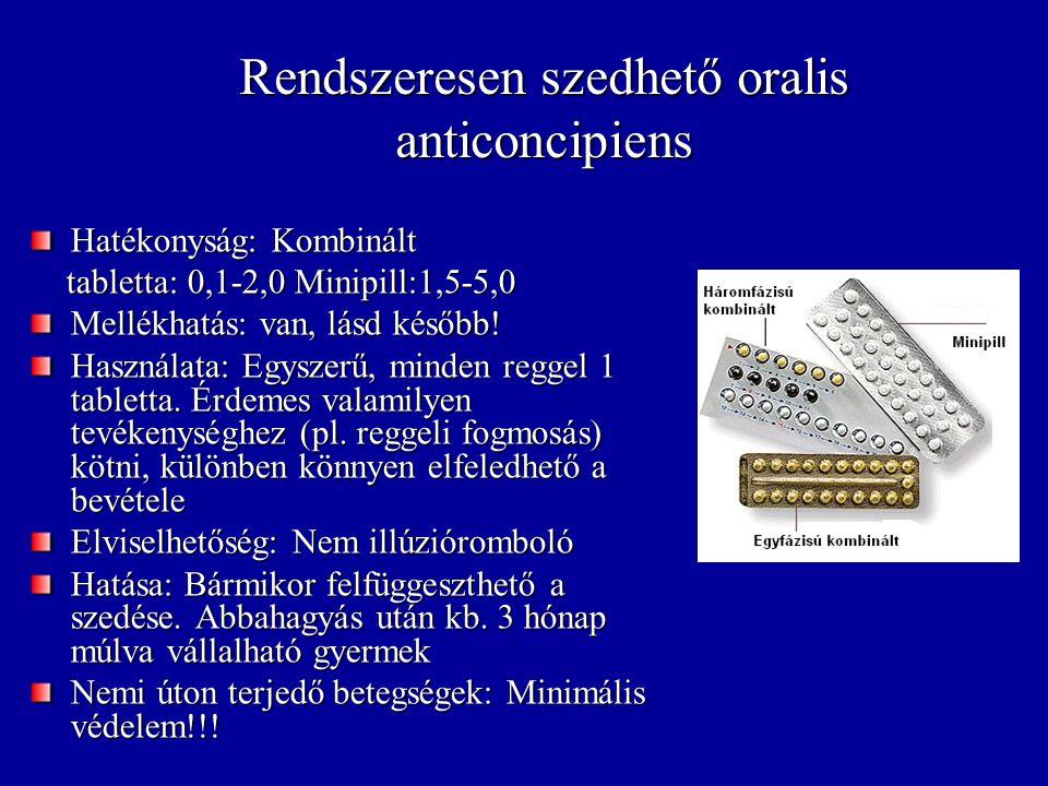 A hormonális fogamzásgátlók felírásának feltételei Általános nőgyógyászati vizsgálat, cytológiával, máj- vesefunkciós vizsgálattal Abszolút kontraindikációk hiánya Relatív kontraindikáció esetén cost-benefit arány mérlegelése Menarche után 1-1,5 év eltelte Rendszeres menstruációs ciklusok ( ovuláció jeleinek megléte) A pubertás fejlettsége egy bizonyos szintet (16 pont) már meghaladta