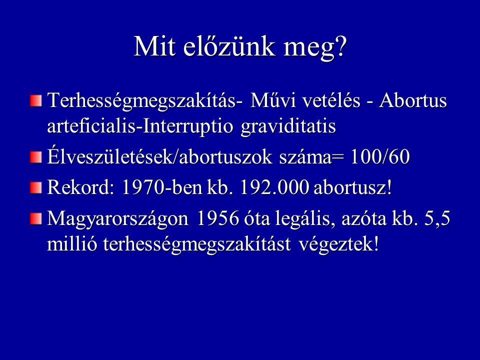 Mit előzünk meg? Terhességmegszakítás- Művi vetélés - Abortus arteficialis-Interruptio graviditatis Élveszületések/abortuszok száma= 100/60 Rekord: 19