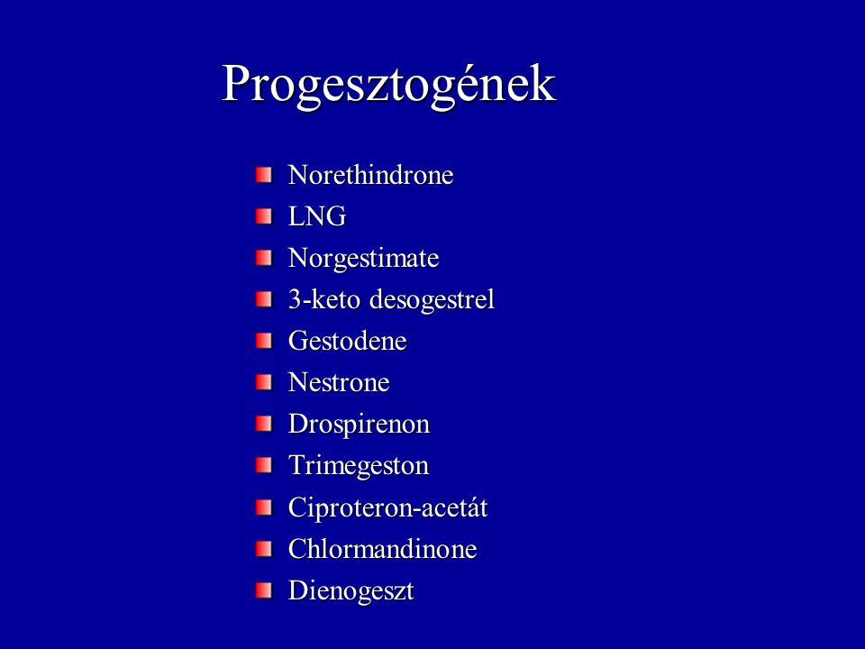 OAC gesztagén dózisának csökkenése Levonorgestrel (μ g) Levonorgestrel Infertil Clin N Am 2000; 11: 515-529