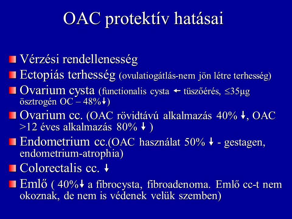 """OAC protektív hatásai PID (csökkenti a menstruatios váladék mennyiségét,  """"táptalaj , cervixnyák átjárhatósága,  baktérium transzport) Bőr (androgén termelés , acne, hirsutismus  ) Csontrendszer (csontsürűség 3,3 % , csonttörés valószínűsége 20%  ) Rheumatoid artritis."""