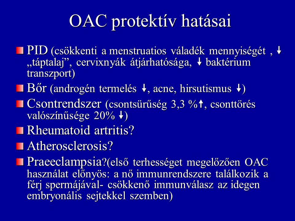 Menstruatios ciklus csökkentik a vérzési rendellenesség gyakoriságát – megfelelő cikluskontroll ovulatio gátlás – középidős fájdalom szüntetése (mittelschmerz) endometrium proliferatio  –menstruatios váladék  - vashiányos anaemia  –prostaglandin szintézis  - dysmenorrhoea 60%  állandó hormonszint –  premenstruatios syndroma, migraine Obstet Gynecol Clin North Am 2000; 27: 705-721