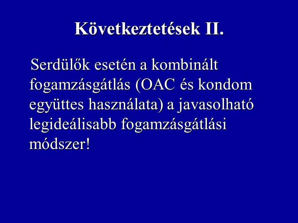Következtetések II. Serdülők esetén a kombinált fogamzásgátlás (OAC és kondom együttes használata) a javasolható legideálisabb fogamzásgátlási módszer