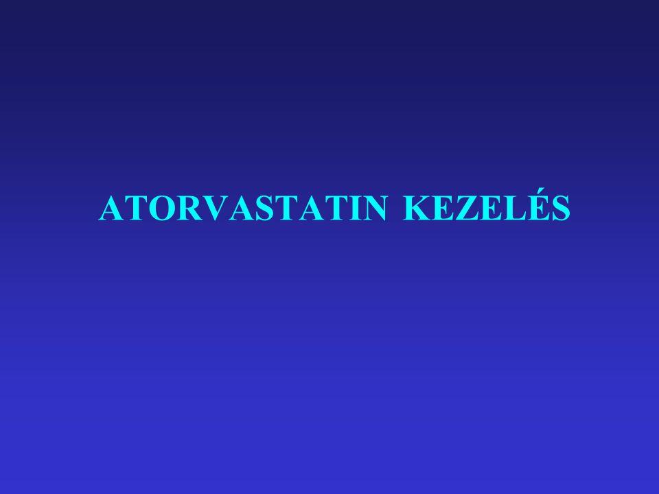 ATORVASTATIN KEZELÉS