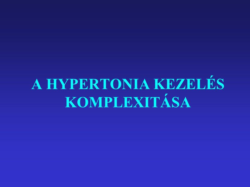 A HYPERTONIA KEZELÉS KOMPLEXITÁSA