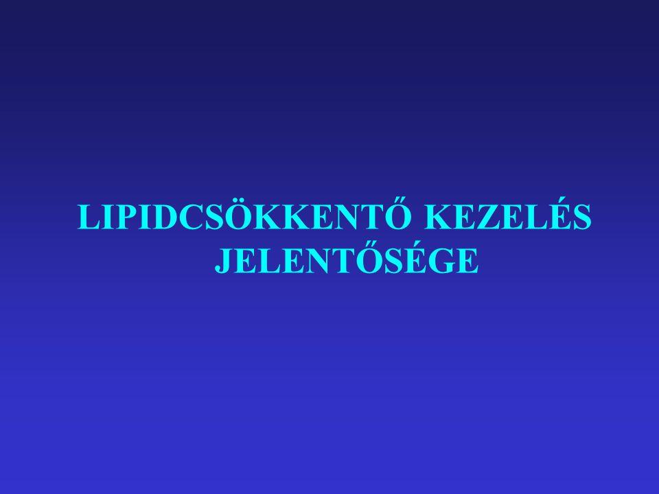 LIPIDCSÖKKENTŐ KEZELÉS JELENTŐSÉGE