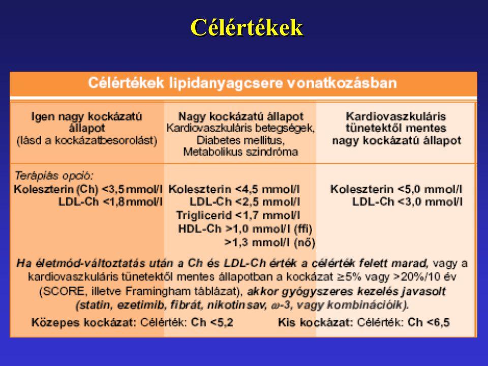 Halálos és nem halálos stroke Number at risk Amlodipine  perindopril 96399483 9331 9156 8972 7863 Atenolol  thiazide 96189461 9274 9059 8843 7720 0.0 1.02.0 3.0 4.05.0 Years 0.0 1.0 2.0 3.0 4.0 5.0 Amlodipine  perindopril (No.