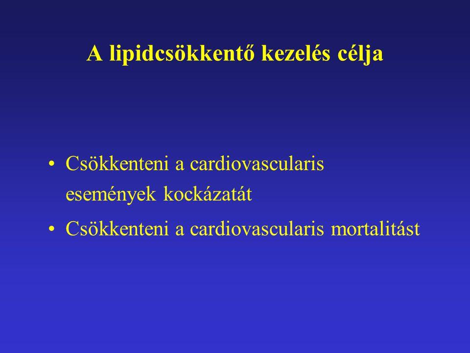 A lipidcsökkentő kezelés célja Csökkenteni a cardiovascularis események kockázatát Csökkenteni a cardiovascularis mortalitást