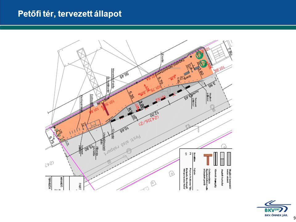 9 Petőfi tér, tervezett állapot