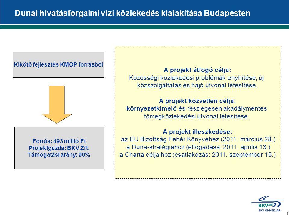 1 Dunai hivatásforgalmi vízi közlekedés kialakítása Budapesten Forrás: 493 millió Ft Projektgazda: BKV Zrt.