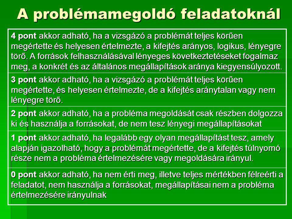 A problémamegoldó feladatoknál 4 pont akkor adható, ha a vizsgázó a problémát teljes körűen megértette és helyesen értelmezte, a kifejtés arányos, log