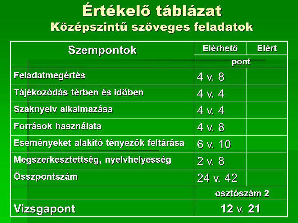 Értékelő táblázat Középszintű szöveges feladatok SzempontokElérhetőElért pont Feladatmegértés 4 v. 8 Tájékozódás térben és időben 4 v. 4 Szaknyelv alk