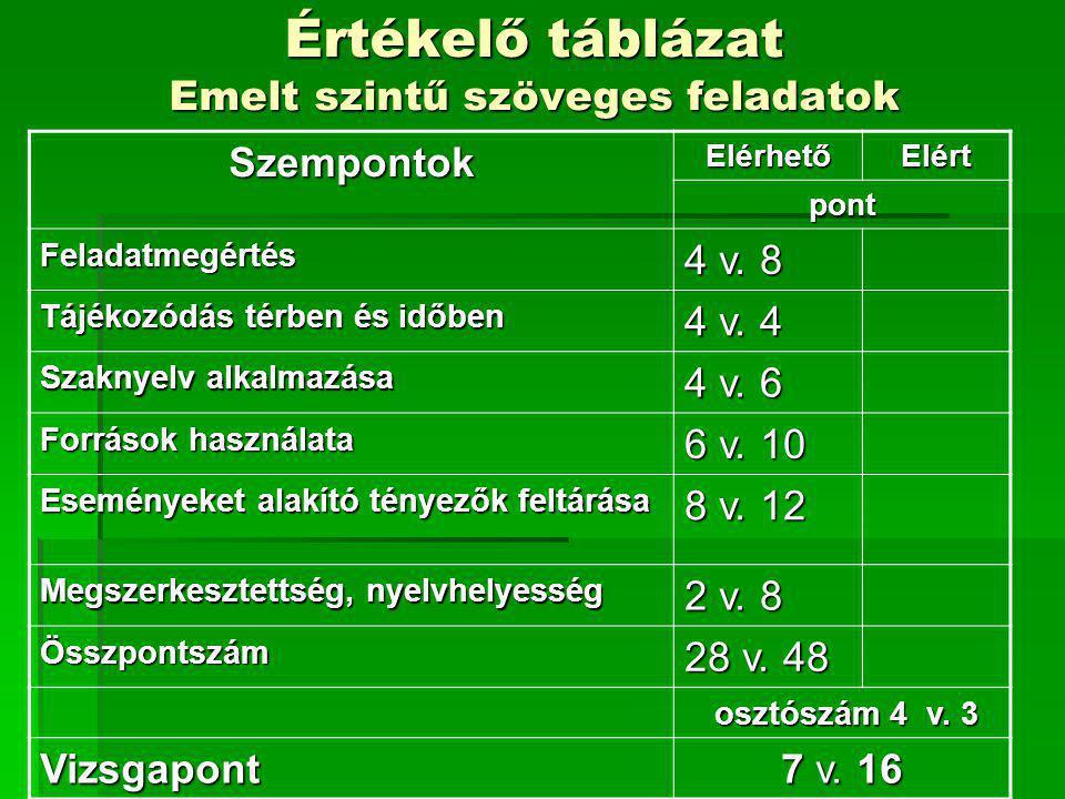 Értékelő táblázat Emelt szintű szöveges feladatok SzempontokElérhetőElért pont Feladatmegértés 4 v. 8 Tájékozódás térben és időben 4 v. 4 Szaknyelv al