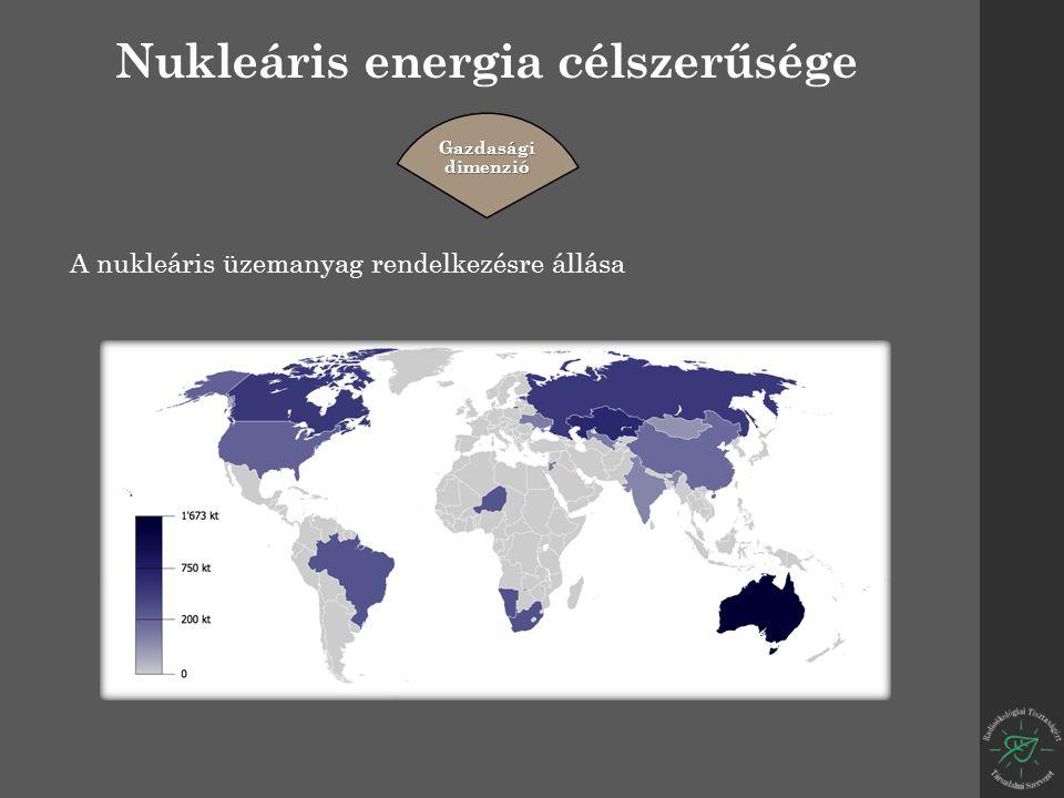 A nukleáris üzemanyag rendelkezésre állása Nukleáris energia célszerűsége Gazdasági dimenzió