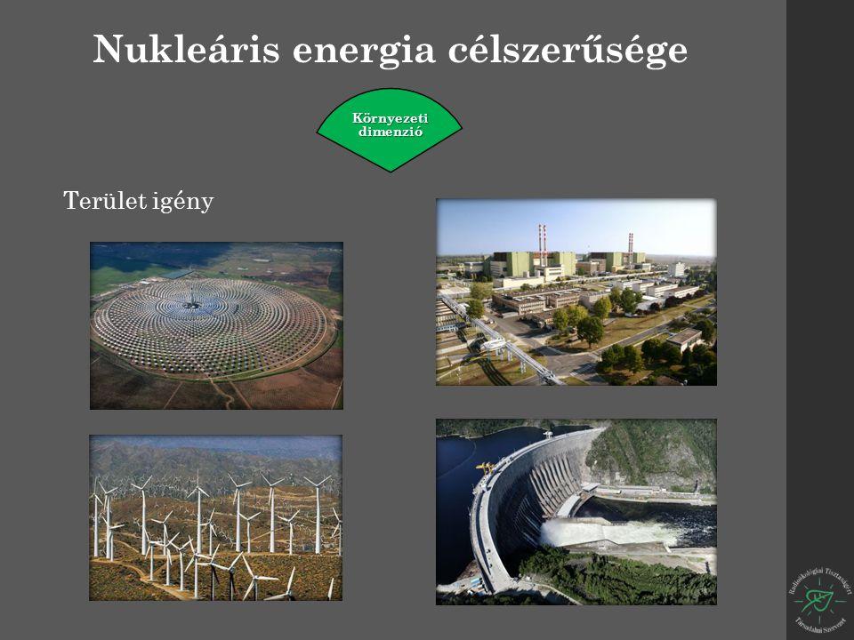 Terület igény Környezeti dimenzió Nukleáris energia célszerűsége