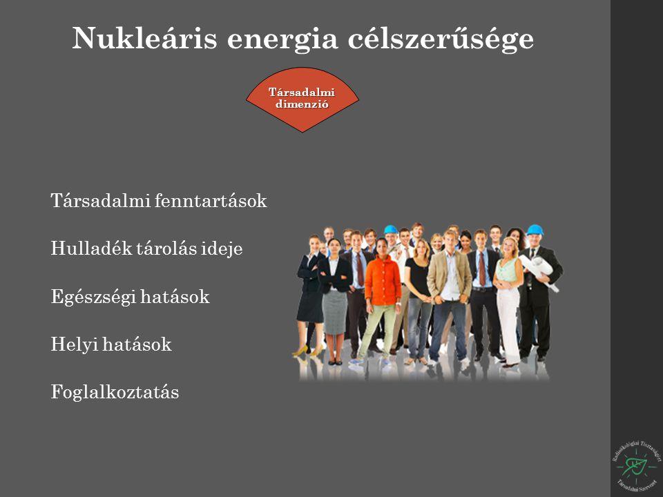 Társadalmi fenntartások Hulladék tárolás ideje Egészségi hatások Helyi hatások Foglalkoztatás Társadalmi dimenzió Nukleáris energia célszerűsége