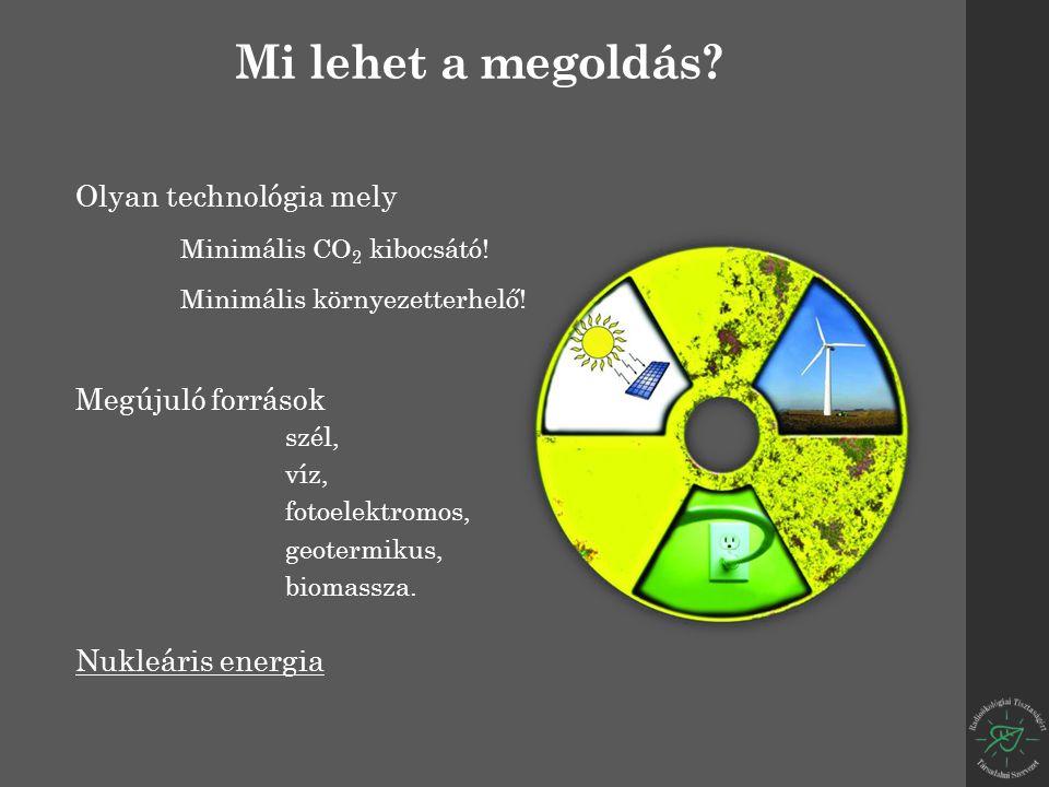 Olyan technológia mely Minimális CO 2 kibocsátó. Minimális környezetterhelő.