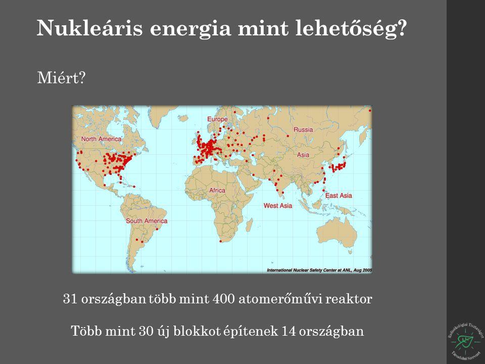 Emisszió-mentes villamosenergia-termelési mód Ezt egyértelműen jelzik az alábbiak: a meglévő, biztonságosan üzemelő kapacitásokat hosszú távon üzemben tartják, új atomerőművek építése illetve előkésztése folyik újraindultak a nukleáris energetikai fejlesztések a nukleáris energia alkalmazása több ország energiapolitikájában megjelenik, mint perspektivikus opció Nukleáris energia mint lehetőség?