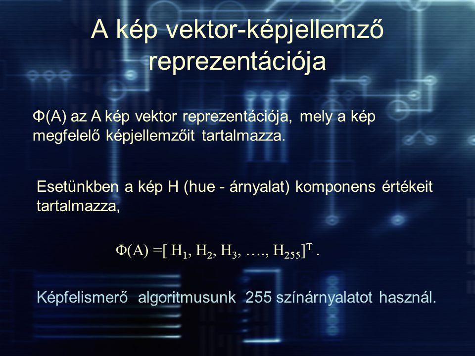 A kép vektor-képjellemző reprezentációja Φ(A) =[ H 1, H 2, H 3, …., H 255 ] T. Φ(A) az A kép vektor reprezentációja, mely a kép megfelelő képjellemzői