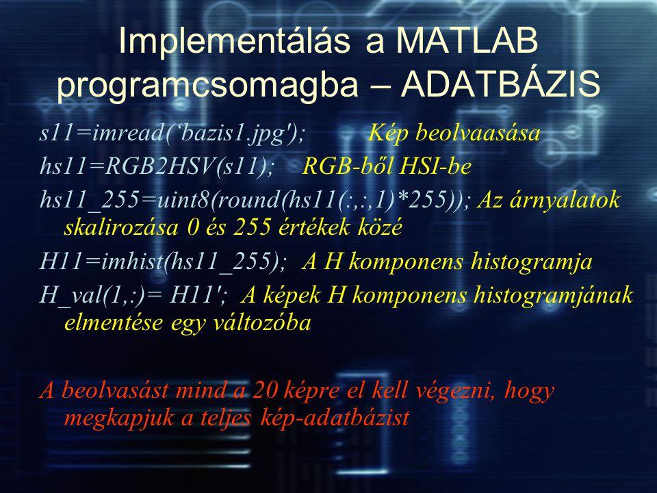 Implementálás a MATLAB programcsomagba – ADATBÁZIS s11=imread('bazis1.jpg'); Kép beolvaasása hs11=RGB2HSV(s11); RGB-ből HSI-be hs11_255=uint8(round(hs