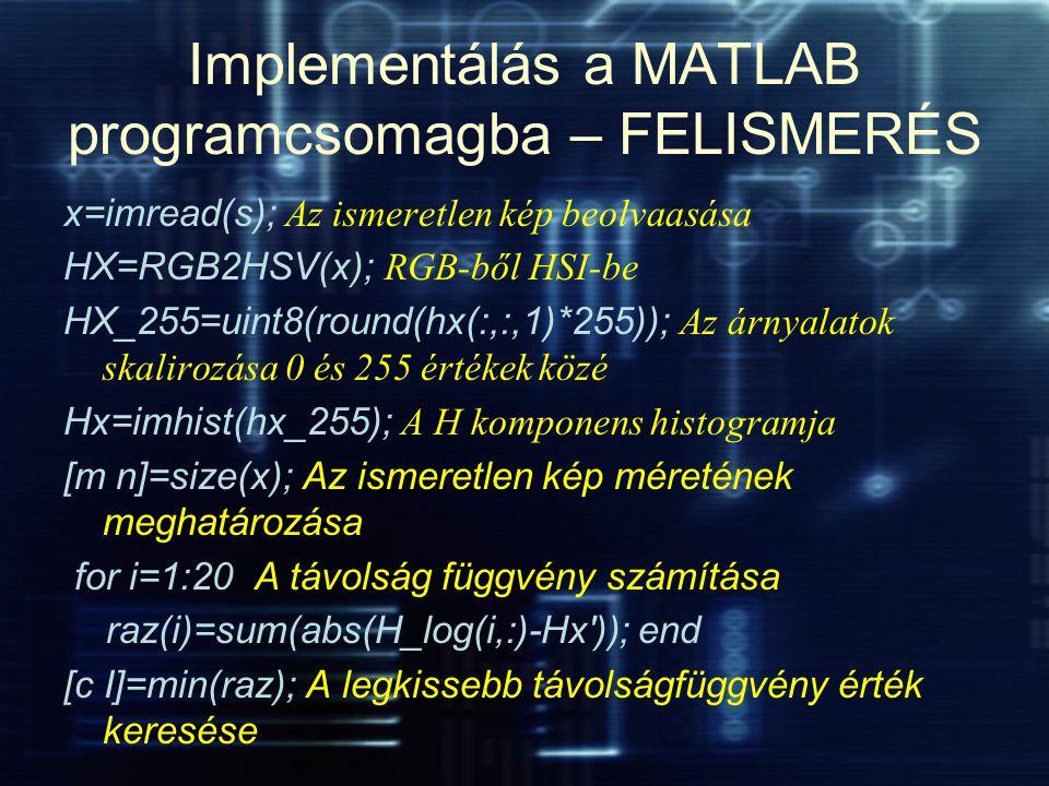 Implementálás a MATLAB programcsomagba – FELISMERÉS x=imread(s); Az ismeretlen kép beolvaasása HX=RGB2HSV(x); RGB-ből HSI-be HX_255=uint8(round(hx(:,: