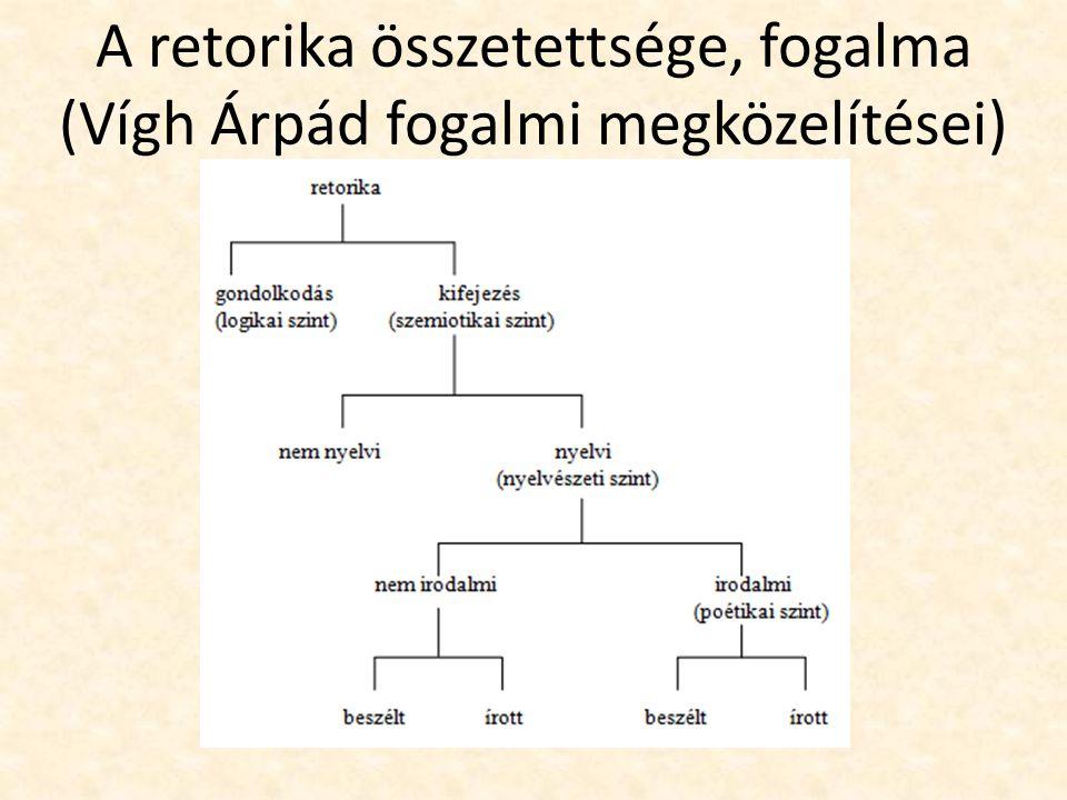 A retorika összetettsége, fogalma (Vígh Árpád fogalmi megközelítései)