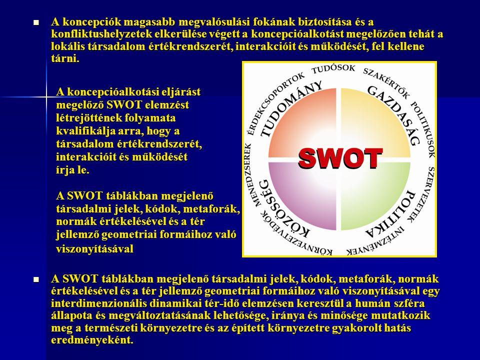 HORIZONTÁLIS DIMENZIÓN BELÜLI ELEMZÉS -TÁRSADALOM STRENGHTS kelet/fejlődés Mentális környezet/ Imázs - Többnemzetiségű környezet (Is, SzL) - Multietnikus, többnyelvű lakosságstruktúra (SzL) - Proeurópai mentalitás (Is, SzL) - A lakosság magas kultúrája, nyitottság, közvetlenség, vendégszeretet (T) - Kultúrális és oktatási központ (T) - A humán erőforrás minősége (Ip) WEAKNESSES nyugat/eredmény Mentális környezet/ Imázs - Apatikus lakosság (In) - Nemzetek közötti feszültségek (SzL) - Politikai feszültségek (SzL) - Téves nézetek, előítéletek a termékek minőségéről (Mg) OPPORTUNITIES dél/kifejezési lehetőségek Mentális környezet/ Imázs - Regionális központ (Is) - Multietnikus, többnyelvű lakosságstruktúra (Is) - Idegen nyelvet beszélők magas aránya (SzL) THREATS észak/belső mozgásigény Mentális környezet/ Imázs - Nemzetek közötti feszültségek, ellentétek (Is, SzL) - Politikai bizonytalanság (SzL)