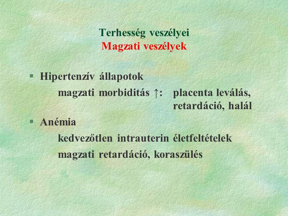 Terhesség veszélyei Magzati veszélyek §Hipertenzív állapotok magzati morbiditás ↑:placenta leválás, retardáció, halál §Anémia kedvezőtlen intrauterin életfeltételek magzati retardáció, koraszülés