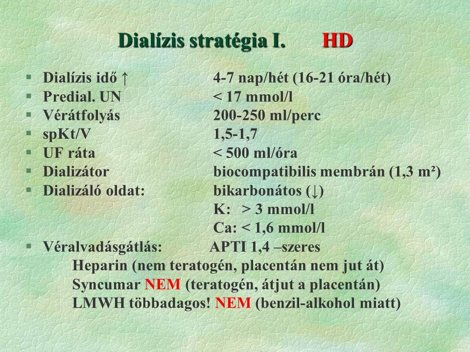 Dialízis stratégia I. HD §Dialízis idő ↑ 4-7 nap/hét (16-21 óra/hét) §Predial. UN < 17 mmol/l §Vérátfolyás 200-250 ml/perc §spKt/V1,5-1,7 §UF ráta < 5