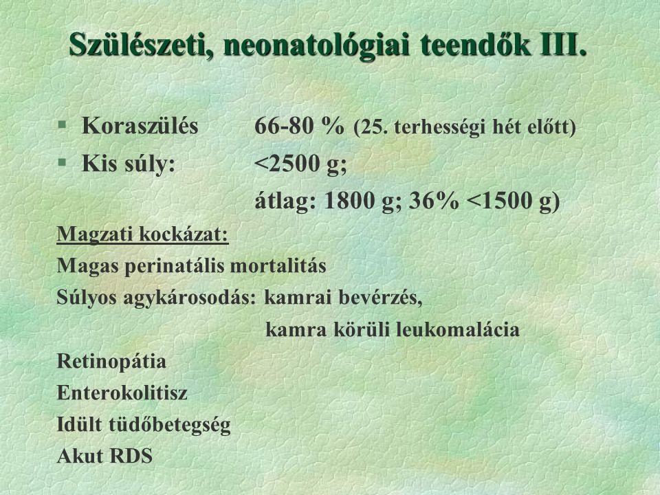 Szülészeti, neonatológiai teendők III.§Koraszülés 66-80 % (25.